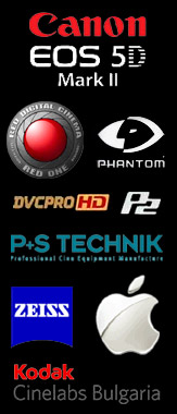 Brands and partners of Revive Vision